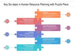 Key Six Steps In Human Resource Planning With Puzzle Piece