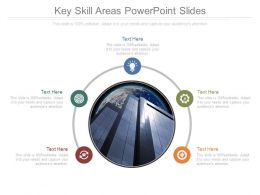 Key Skill Areas Powerpoint Slides