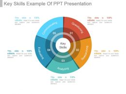 Key Skills Example Of Ppt Presentation