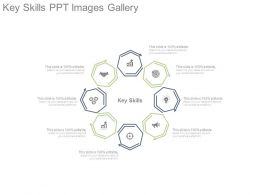Key Skills Ppt Images Gallery
