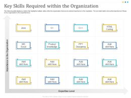 Key Skills Required Within The Organization Expertise Ppt Powerpoint Styles Templates