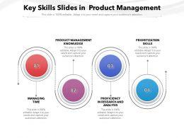 Key Skills Slides In Product Management