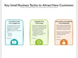 Key Small Business Tactics To Attract New Customers