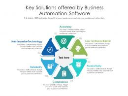 Key Solutions Offered By Business Automation Software