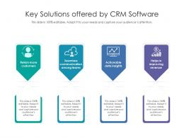 Key Solutions Offered By CRM Software