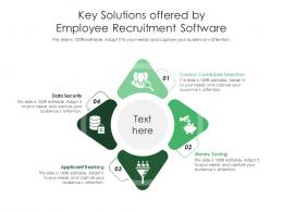 Key Solutions Offered By Employee Recruitment Software