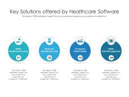 Key Solutions Offered By Healthcare Software