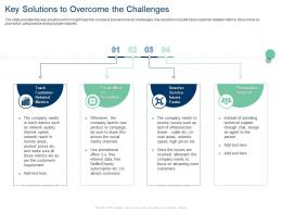 Key Solutions To Overcome The Challenges Metrics Network Product Ppt Styles