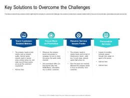 Key Solutions To Overcome The Challenges Poor Network Infrastructure Of A Telecom Company Ppt Download