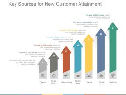 Key Sources For New Customer Attainment Powerpoint Layout