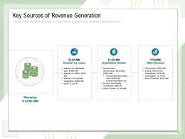 Key Sources Of Revenue Generation Bonds Commercial Paper Powerpoint Presentation Gridlines