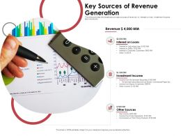 Key Sources Of Revenue Generation Interest Investment Ppt Powerpoint Presentation Portrait