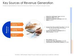 Key Sources Of Revenue Generation Mezzanine Capital Funding Pitch Deck Ppt Model Gridlines
