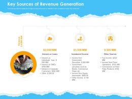 Key Sources Of Revenue Generation Ppt Powerpoint Presentation Visual Aids Portfolio