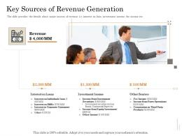Key Sources Of Revenue Generation Subordinated Loan Funding Pitch Deck Ppt Powerpoint Presentation Visuals