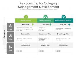 Key Sourcing For Category Management Development