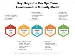 Key Stages For Devops Team Transformation Maturity Model