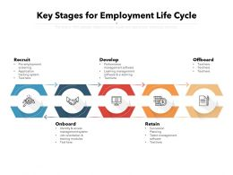 Key Stages For Employment Life Cycle