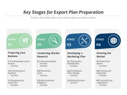 Key Stages For Export Plan Preparation