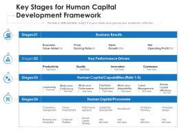 Key Stages For Human Capital Development Framework