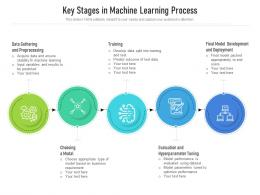 Key Stages In Machine Learning Process