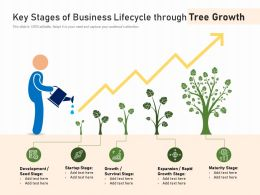 Key Stages Of Business Lifecycle Through Tree Growth
