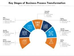 Key Stages Of Business Process Transformation