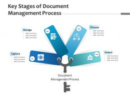 Key Stages Of Document Management Process