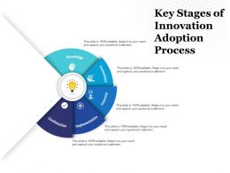 Key Stages Of Innovation Adoption Process