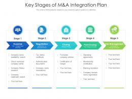 Key Stages Of M And A Integration Plan