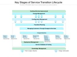 Key Stages Of Service Transition Lifecycle