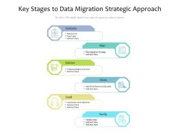 Key Stages To Data Migration Strategic Approach