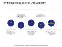 Key Statistics And Facts Of Our Company Revenue Average Ppt Icon Slides