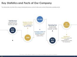 Key Statistics And Facts Of Our Company Year Ppt Powerpoint Ideas Professional