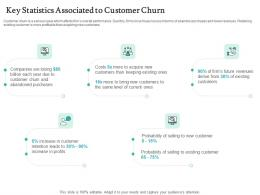 Key Statistics Associated To Customer Churn Handling Customer Churn Prediction Golden Opportunity Ppt Topic