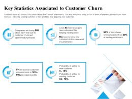 Key Statistics Associated To Customer Churn New Ppt Powerpoint Presentation Slides