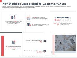 Key Statistics Associated To Customer Churn Revenues Ppt Powerpoint Presentation Layouts Ideas