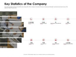 Key Statistics Of The Company Banking Touchpoints Ppt Powerpoint Presentation File Images