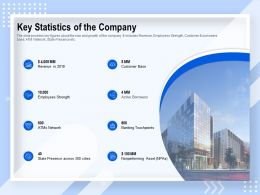 Key Statistics Of The Company Customer Base Ppt Powerpoint Presentation Smartart