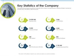 Key Statistics Of The Company Investment Pitch To Raise Funds From Mezzanine Debt Ppt Rules