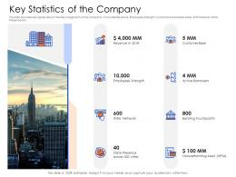 Key Statistics Of The Company Mezzanine Capital Funding Pitch Deck Ppt Outline Sample