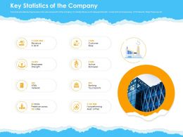 Key Statistics Of The Company Ppt Powerpoint Presentation Visual Aids Professional