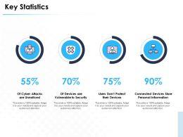 Key Statistics Personal Information Ppt Powerpoint Presentation Deck