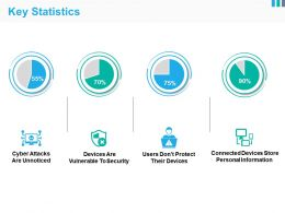 Key Statistics Powerpoint Slide Templates