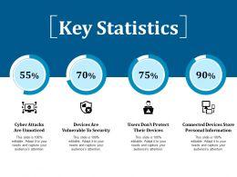 Key Statistics Ppt Show Deck