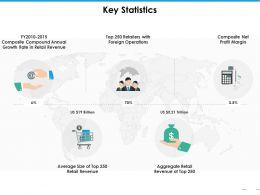 Key Statistics Ppt Styles Background Designs