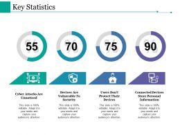 Key Statistics Ppt Styles Layout