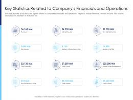 Key Statistics Related To Companys Financials And Operations Raise Funds After Market Investment Ppt Icon