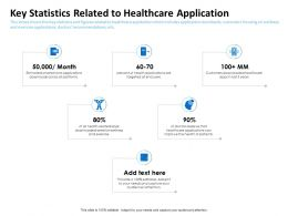 Key Statistics Related To Healthcare Application Health Patients Ppt Graphics