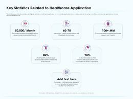 Key Statistics Related To Healthcare Application Platforms Ppt Images